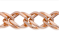 Золотые мужские цепочки